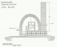 CMU 442 Kiln Construction Jake Allee: Project 2 click now for info. Pottery Kiln, Ceramic Pottery, Ceramic Art, Raku Kiln, Wood Kiln, Pottery Workshop, Outdoor Oven, Light My Fire, Drawing Projects