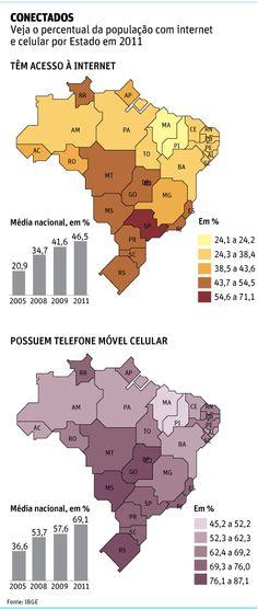 Acesso à internet no Brasil cresce, mas 53% da população ainda não usa a rede