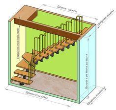 Межэтажные лестницы в частный дом своими руками