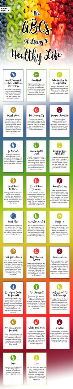 Infographic ABCs Of Living A Healthy Life. Clean eating, lifestyle tips, and more.