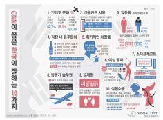 이슈인 - CNN 선정 한국이 잘하는 10가지