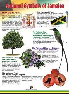 Symbols Jamaica