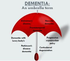 What is dementia (neurocognitive disorder)