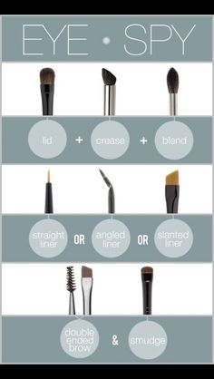Brush descriptions