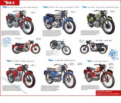 Classic BSA Motorcycle Poster reproduced from the original 1960 range brochure