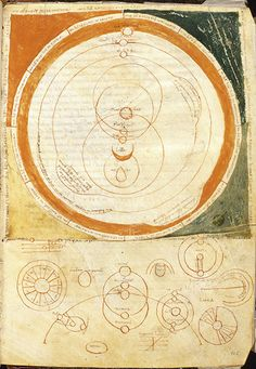 Martianus Capella, De nuptiis Philologiæ et Mercurii, 11thcenturyFlorence, Biblioteca Medicea Laurenziana, San Marco 190, f. 102r  This work introduces a different world system from the one devised by Ptolemy. The Moon, the Sun, Mars, Jupiter and Saturn orbit around the Earth, while Mercury and Venus orbit around the Sun.