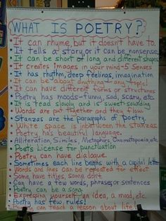 It's a great idea to make the Poetry Anchor Chart with the students and then hang it up in the classroom so it can be referred to every now and then.