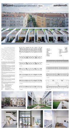 48 – BIGyard, Zelterstraße 5-11 | BDA Berlin-Publikumspreis
