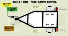 Standard 4 Pole Trailer Light Wiring Diagram | Automotive ... on tractor ignition switch wiring diagram, 18-wheeler truck diagram, electric brake wiring diagram, tail lights wiring diagram, tractor-trailer diagram, tractor battery wiring diagram, tractor light system, tractor electrical diagram, simplicity tractor wiring diagram, tractor light plug,