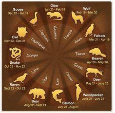 Indian horoscope