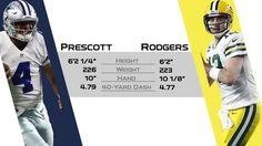 The next Dallas Cowboys franchise QB?  Dak Prescott's stats and measurables are... IMPRESSIVE.