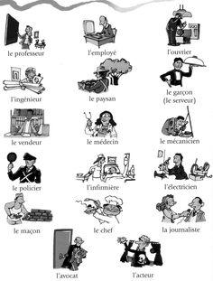 Professions -1
