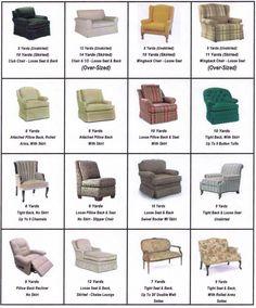 Custom Home Interiors - Upholstery