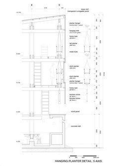 — Nest We Grow Design group: UC Berkeley College of...