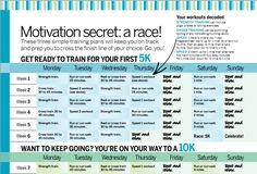 Training plan for a 5K, 10K or Half Marathon