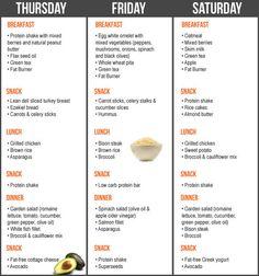 7 Days Fat Burning Diet Plan - Day 4-6