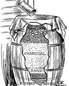 100 Year Old Way to Filter Rainwater In a Barrel