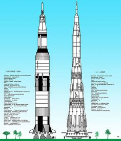 Comparison of Moon Rockets: NASA's SaturnV and the Soviet L1