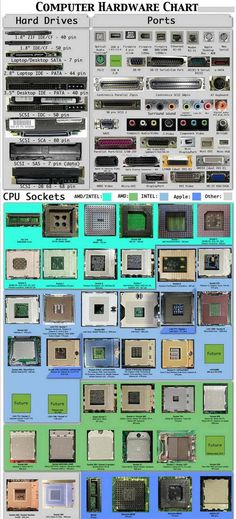 Computer Hardware Ports, CPU Sockets, Power Connectors, Processor Card Slot, Notebook RAM, Peripheral Cards » MeansOFminE Computer Build, Computer Basics, Computer Lab, Computer Network, Computer Repair, Computer Technology, Computer Science, Electronics Components, Diy Electronics