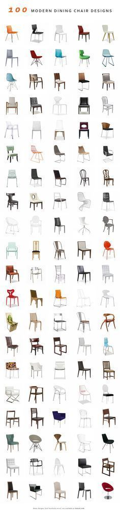 100 Modern Dining Chairs (and hundreds more) @ Inmod. We found the perfect table, but not chairs Dining Tables Modern Dining Chairs, Kitchen Chairs, Dining Room Chairs, Side Chairs, Dining Tables, Home Furniture, Modern Furniture, Furniture Design, Furniture Styles