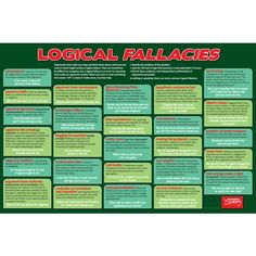 It's Only Logical: Logical Fallacies Poster, English: Teacher's Discovery