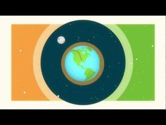 ▶ Animated infographic - Navitas FY13 Interim Results - YouTube