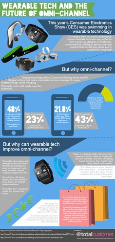 Wearable Tech and Future of Omni-Channel