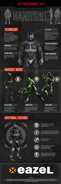 Crysis Nano suit 2.0 #gamer #infographic  Auction your comics on http://www.comicbazaar.co.uk