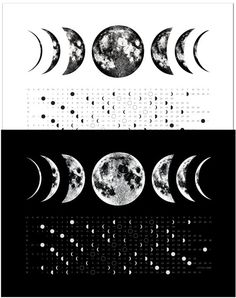 NEW 2015 Moon Calendar Phases Towel hand printed by alittlelark