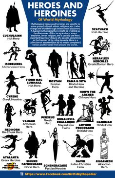 Heroes and Heroines of World Mythology!  #Heroes #Heroines #WorldMythology #Infographic #CultureHeroes #Mythology #MrPsMythology  https://www.facebook.com/MrPsMythopedia/