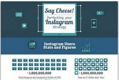 Infographic: The best ways to pump up your Instagram strategy http://www.ragan.com/Main/Articles/49353.aspx http://I-Need-More-Money.com