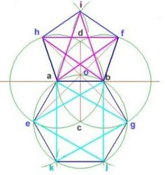 """Thus it is self-evident that the Vesica Pisces as the interlocking/underlying structure between the Pentagram and the Hexagram (Star of David) was regarded as the basic template of the DEMIURGIC SCIENCE OF CREATION & MANIFESTATION, and its associated symbols and numbers were given a """"religious"""" significance in order to preserve this deep secret of higher wisdom"""