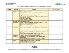 Tabla de registro de los roles y funciones de un equipo