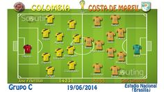Grupo C: Partido Colombia vs Costa de Marfil Alineaciones titulares y sistemas iniciales