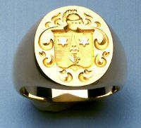 The Gold Signet Ring - WASPs and classically dressed men should not wear a great deal of jewelry.