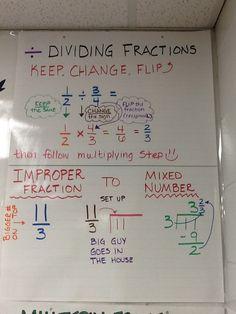Math Geek: Grade Math Anchor Charts _ Always great to remember these Math Charts, Math Anchor Charts, Math Teacher, Math Classroom, Teaching Math, Teaching Tips, Math Resources, Math Activities, Fraction Activities