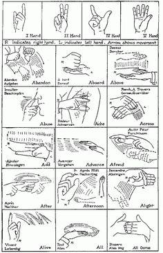 Indian Sign Language Chart H Sign Language Dictionary, Sign Language Chart, Sign Language Phrases, Sign Language Alphabet, Learn Sign Language, Body Language, Native American Symbols, Native American History, Native American Indians