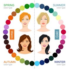 Vector illustration of seasonal color palette for spring, summer,. Vector illustration of seasonal color palette for spring, summer, winter and autumn type. Woman's face with different haircut. Colour Combinations Fashion, Color Combinations For Clothes, Color Combos, Color Wheel Fashion, Color Trends, Color Me Beautiful, Cool Skin Tone, Colors For Skin Tone, Neutral Skin Tone