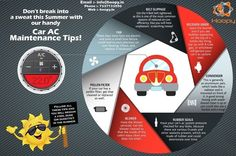 #‎Car‬ ‪#‎Ac‬ ‪#‎Maintenance‬ ‪#‎Tips‬ Find More :- http://www.hoopy.in/ Call at :- 7337733550