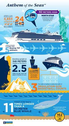 Royal Caribbean posts new Anthem of the Seas Infrographic | Royal Caribbean Blog