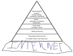 Update of Maslow's Hierarchy of Needs by topgold, via Flickr #Psychology #Maslows_Hierarchy_of_Needs #Social_Networking #topgold