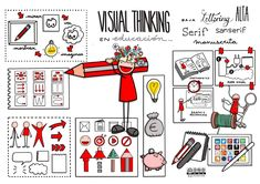 Visual Thinking, Design Thinking, Infographic Tools, Visual Literacy, Sketch Notes, Study Inspiration, Reference Images, Journal Prompts, School