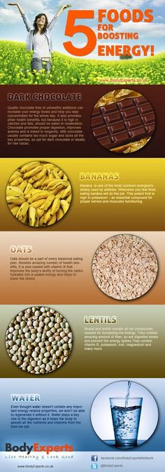 5 foods to Boost your #Energy! YOUR HEALTH - Community - Google+