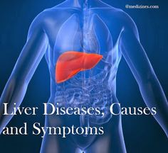 Liver Diseases, Causes and Symptoms #provestra