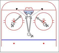 Hockey Drills – Weiss Tech Hockey Drills and Skills Hockey Drills, Rebounding, Tech, Play, Storage, Sports, Ice Hockey, Purse Storage, Hs Sports