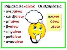 Ειδική Διαπαιδαγώγηση : Ο Κήπος της γραμματικής...ρήματα σε -αίνω, -ίζω