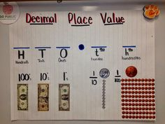 Decimal Place Value w/ money added in. Classroom anchor charts. Math common core comprehension strategies.