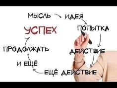 Вебинар Лидеров Сoral Club,  Президентский совет 22 12 2015 The Words, Cool Words, Different Quotes, Coaching, Study Motivation, Self Development, Self Esteem, Self Improvement, Favorite Quotes