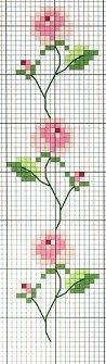 "[   "" [ ""cross stitch char 