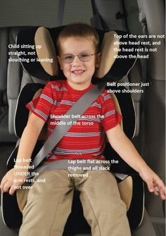 4 years old/40 pound minimum! Should rarely/never fall asleep in car. Shoulder strap should lay and stay on shoulder. Lower strap should lay across lap. Most 4-5 year olds are not mature enough and would be safer in a 5 point harness.